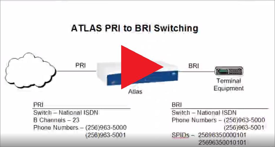 ATLAS PRI to BRI.PNG